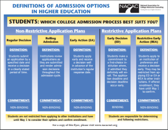 AdmissionOptions