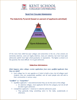 SelectiveAdmissions