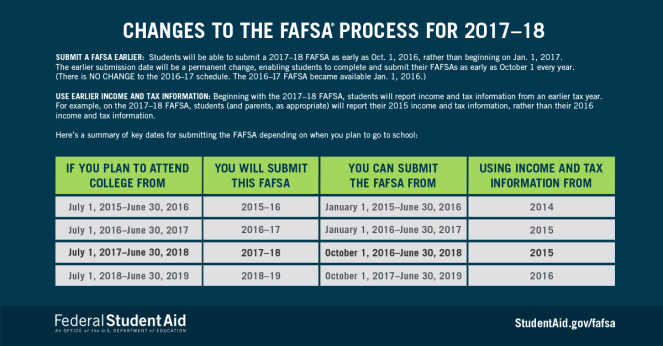 2017-18-fafsa-process-changes.png